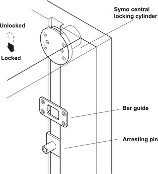 Central locking system, Symo, with locking bar